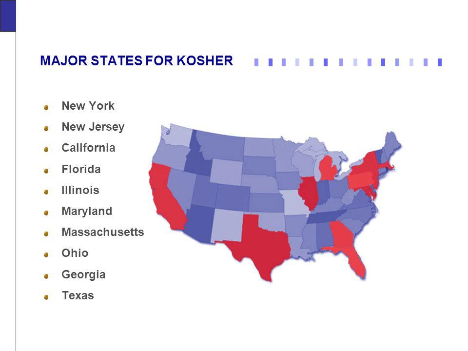 MAJOR STATES FOR KOSHER New York New Jersey California Florida Illinois Maryland Massachusetts Ohio Georgia Texas