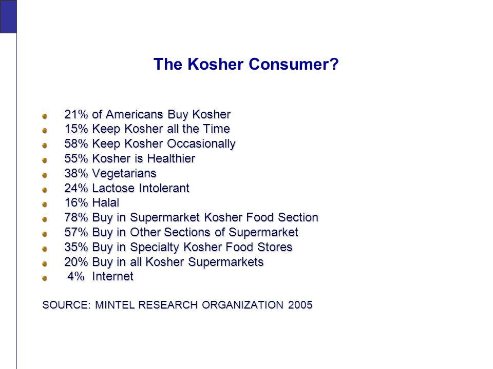 The Kosher Consumer.