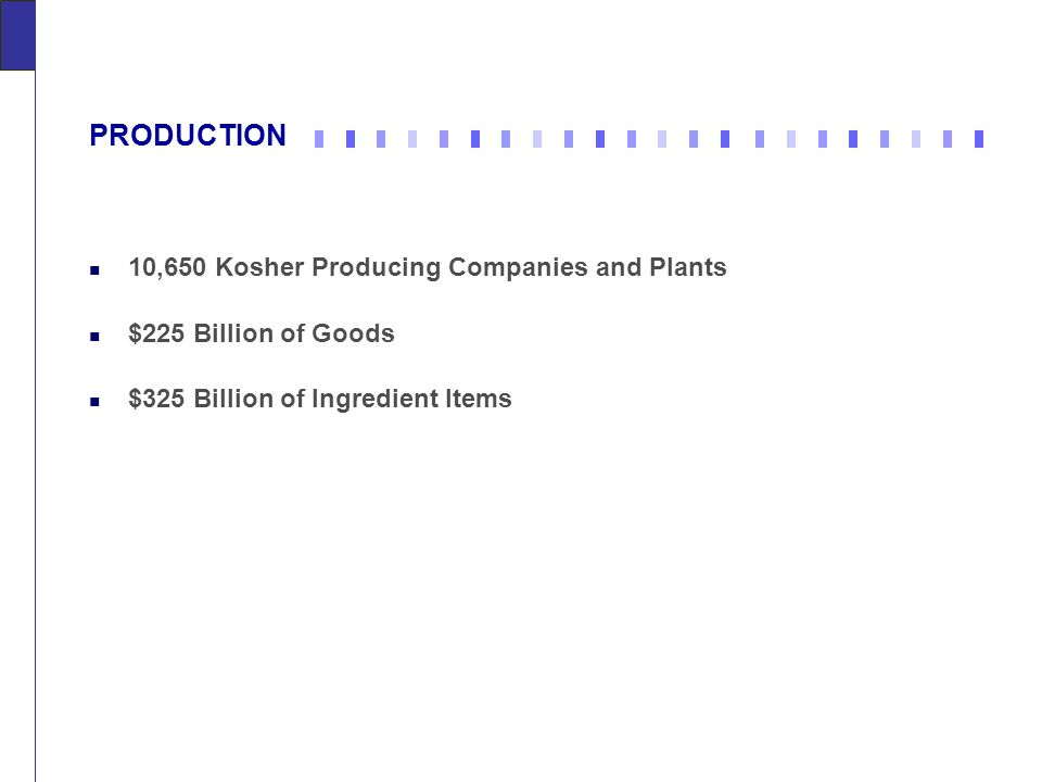 PRODUCTION 10,650 Kosher Producing Companies and Plants $225 Billion of Goods $325 Billion of Ingredient Items