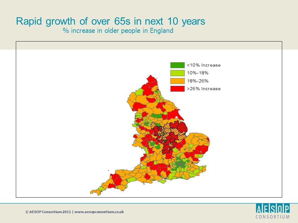 © AESOP Consortium 2011 | www.aesopconsortium.co.uk % increase in older people in England Rapid growth of over 65s in next 10 years