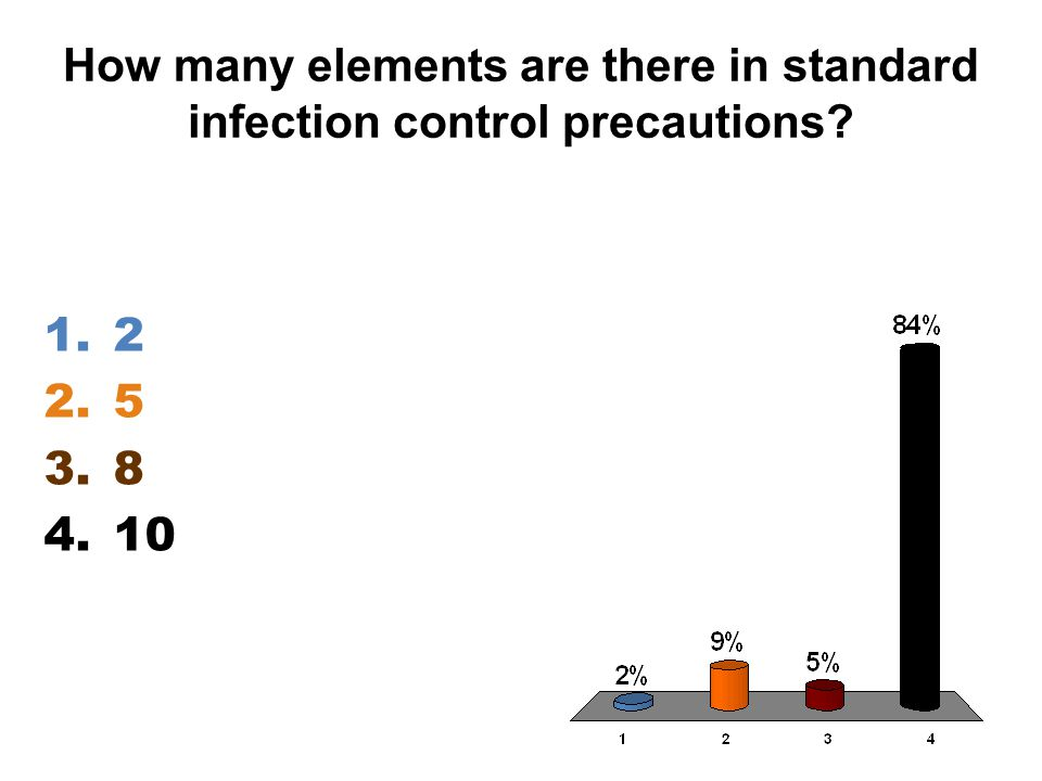 How many elements are there in standard infection control precautions? 1.2 2.5 3.8 4.10