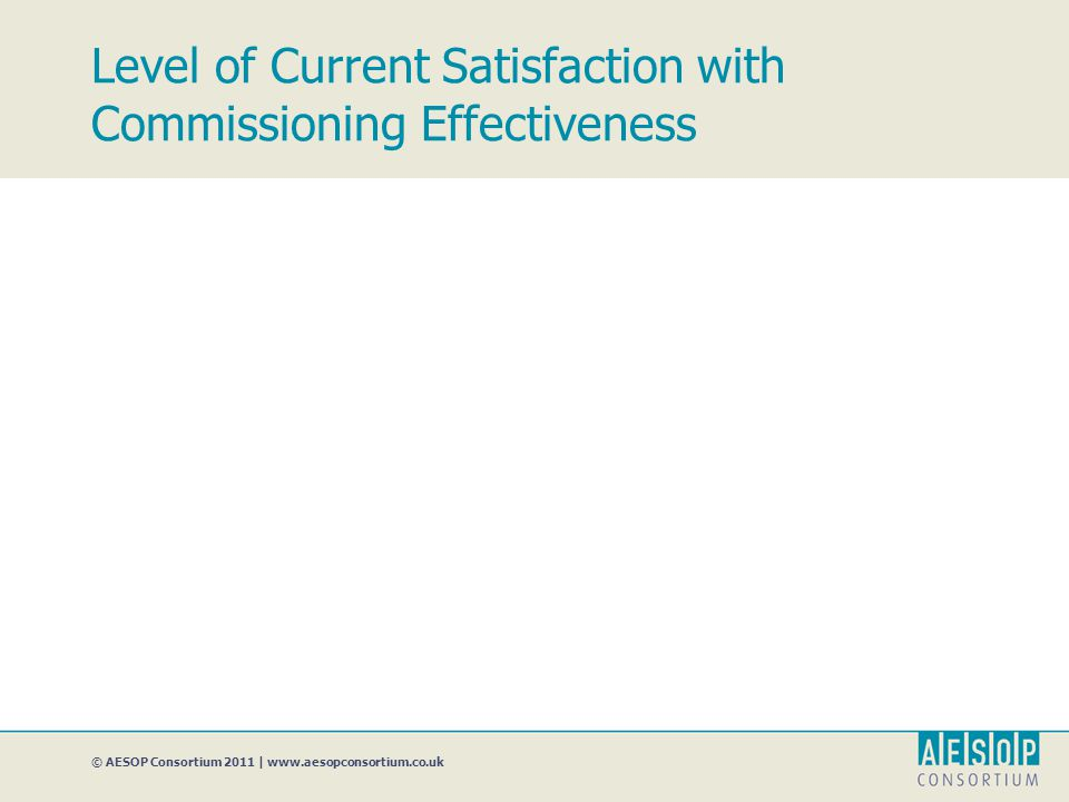 © AESOP Consortium 2011 | www.aesopconsortium.co.uk Level of Current Satisfaction with Commissioning Effectiveness