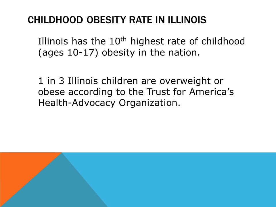CHILDHOOD OBESITY RATE IN ILLINOIS Illinois has the 10 th highest rate of childhood (ages 10-17) obesity in the nation. 1 in 3 Illinois children are o