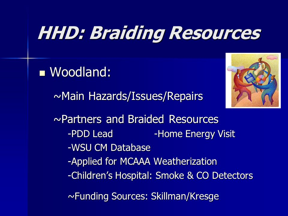 Woodland: Woodland: ~Main Hazards/Issues/Repairs ~Partners and Braided Resources -PDD Lead-Home Energy Visit -WSU CM Database -Applied for MCAAA Weath