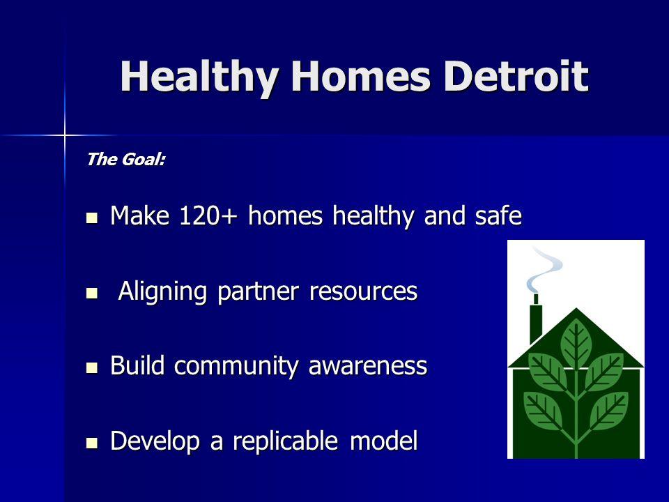 Healthy Homes Detroit The Goal: Make 120+ homes healthy and safe Make 120+ homes healthy and safe Aligning partner resources Aligning partner resources Build community awareness Build community awareness Develop a replicable model Develop a replicable model