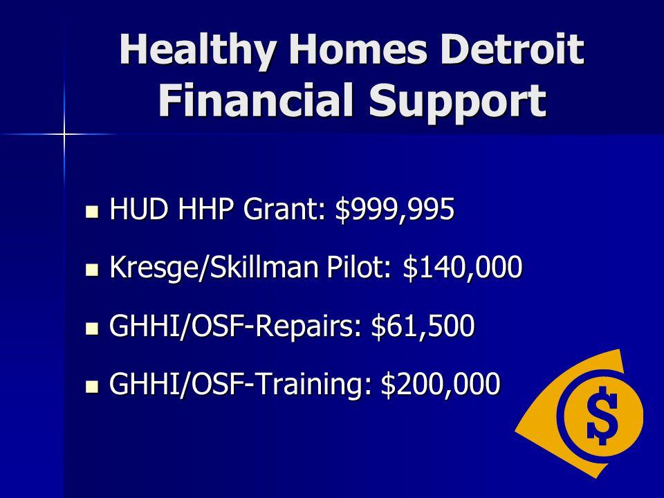 Healthy Homes Detroit Financial Support HUD HHP Grant: $999,995 HUD HHP Grant: $999,995 Kresge/Skillman Pilot: $140,000 Kresge/Skillman Pilot: $140,000 GHHI/OSF-Repairs: $61,500 GHHI/OSF-Repairs: $61,500 GHHI/OSF-Training: $200,000 GHHI/OSF-Training: $200,000