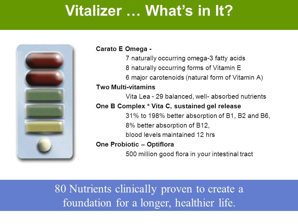 Carato E Omega - 7 naturally occurring omega-3 fatty acids 8 naturally occurring forms of Vitamin E 6 major carotenoids (natural form of Vitamin A) Tw