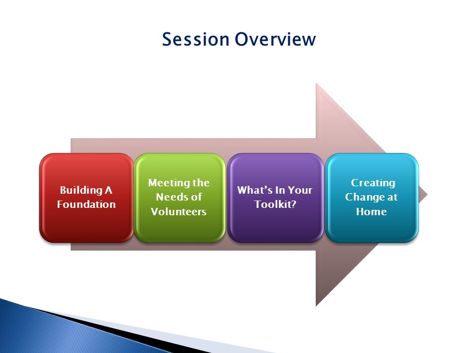 Session Overview Building A Foundation Meeting the Needs of Volunteers What's In Your Toolkit.