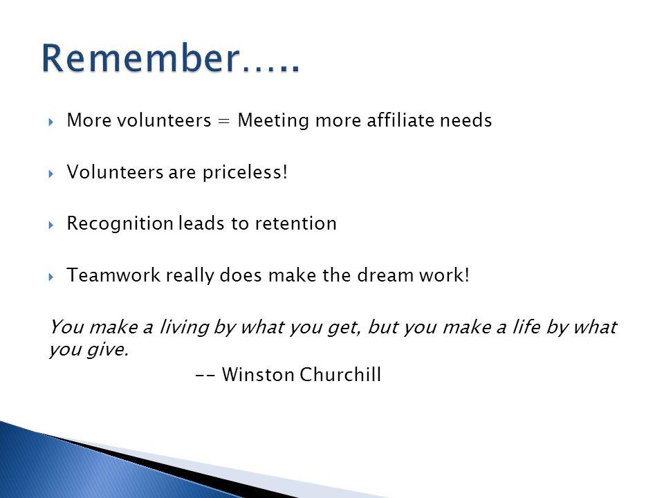  More volunteers = Meeting more affiliate needs  Volunteers are priceless.