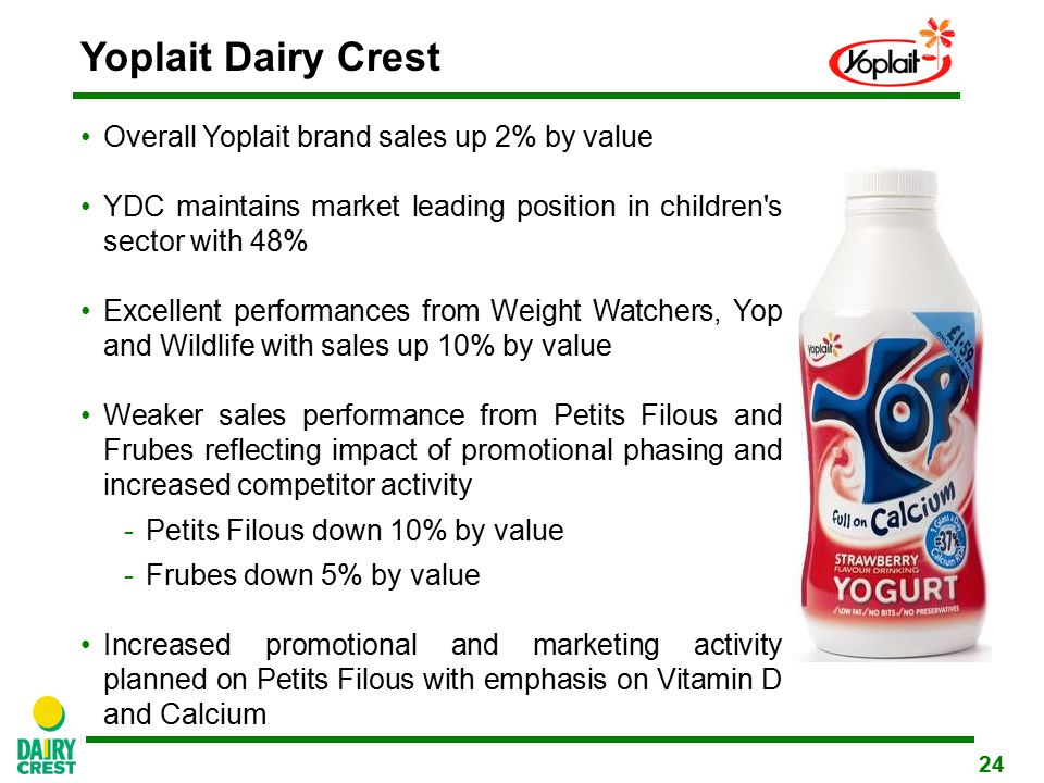 24 Overall Yoplait brand sales up 2% by value YDC maintains market leading position in children s sector with 48% Excellent performances from Weight Watchers, Yop and Wildlife with sales up 10% by value Weaker sales performance from Petits Filous and Frubes reflecting impact of promotional phasing and increased competitor activity -Petits Filous down 10% by value -Frubes down 5% by value Increased promotional and marketing activity planned on Petits Filous with emphasis on Vitamin D and Calcium Yoplait Dairy Crest