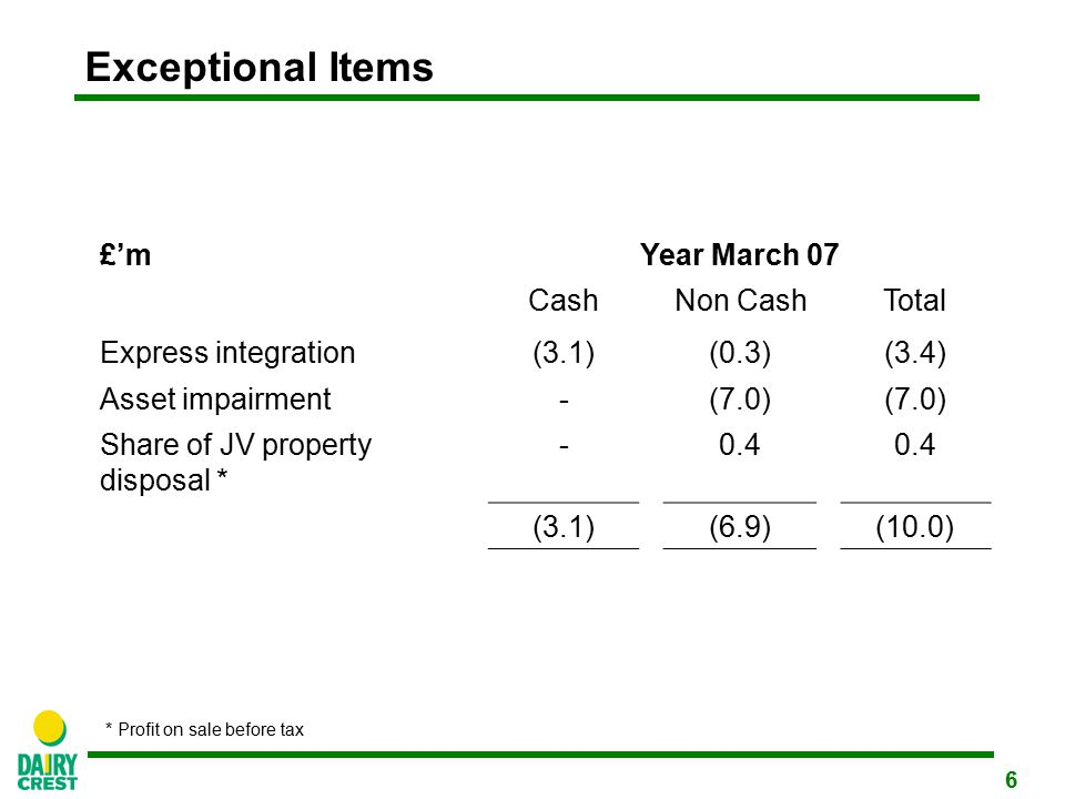 6 Exceptional Items £'mYear March 07 CashNon CashTotal Express integration(3.1)(0.3)(3.4) Asset impairment-(7.0) Share of JV property disposal * -0.4 (3.1)(6.9)(10.0) * Profit on sale before tax