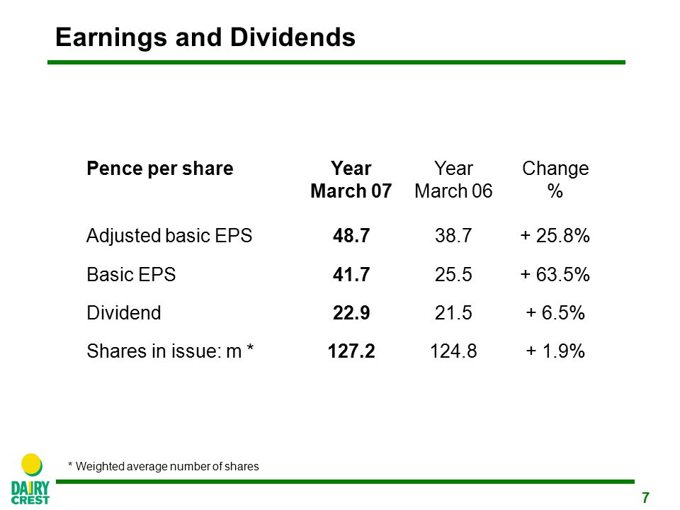7 Earnings and Dividends Pence per shareYear March 07 Year March 06 Change % Adjusted basic EPS48.738.7+ 25.8% Basic EPS41.725.5+ 63.5% Dividend22.921.5+ 6.5% Shares in issue: m *127.2124.8+ 1.9% * Weighted average number of shares