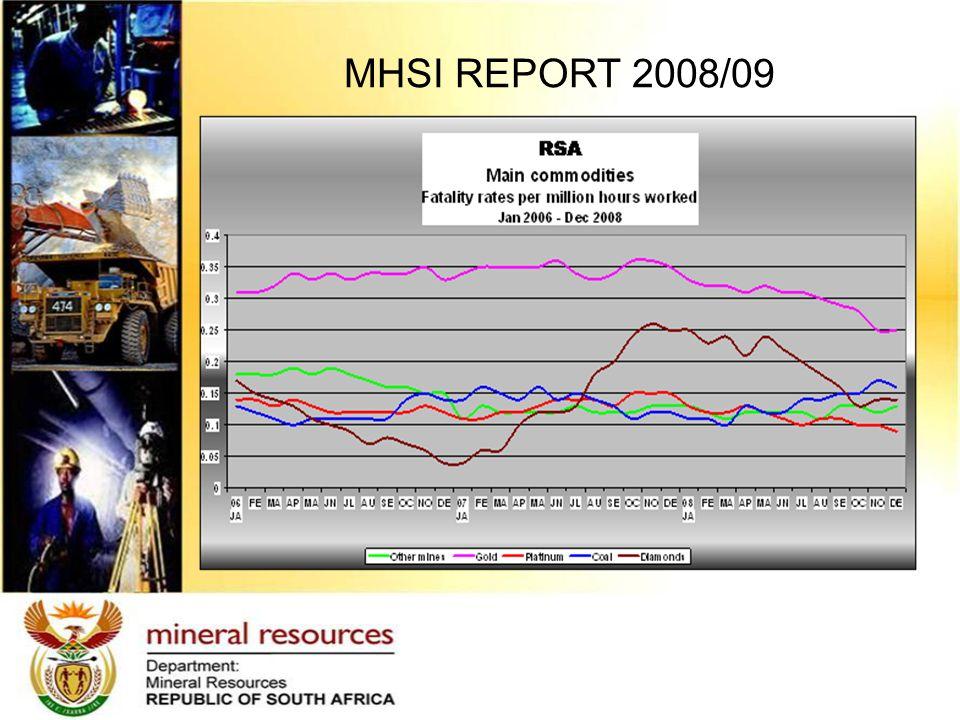 MHSI REPORT 2008/09