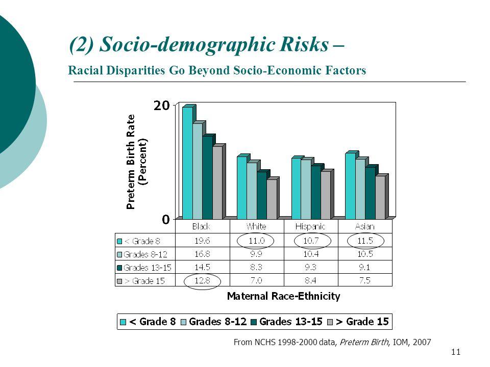 11 (2) Socio-demographic Risks – Racial Disparities Go Beyond Socio-Economic Factors From NCHS 1998-2000 data, Preterm Birth, IOM, 2007