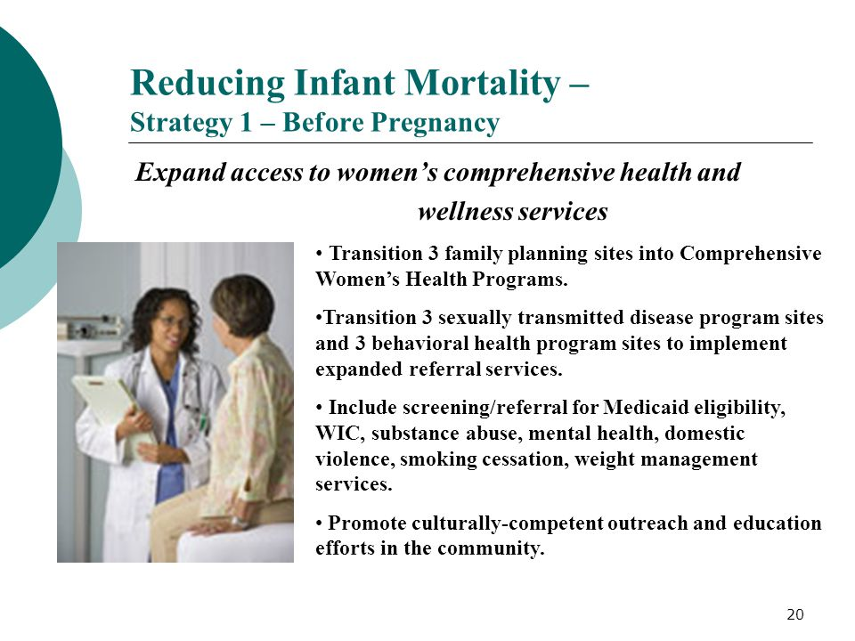 20 Reducing Infant Mortality – Strategy 1 – Before Pregnancy Expand access to women's comprehensive health and wellness services Transition 3 family p