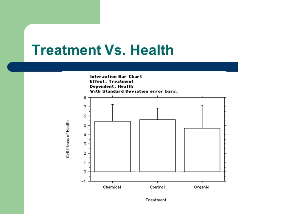 Treatment Vs. Health