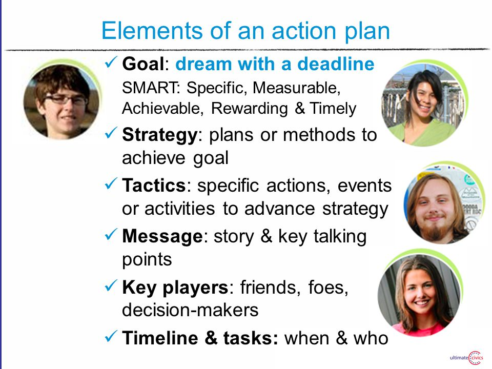 Strategy: Specific points of intervention Production Decision Destruction Consumption Points of Assumption www.smartmeme.org/