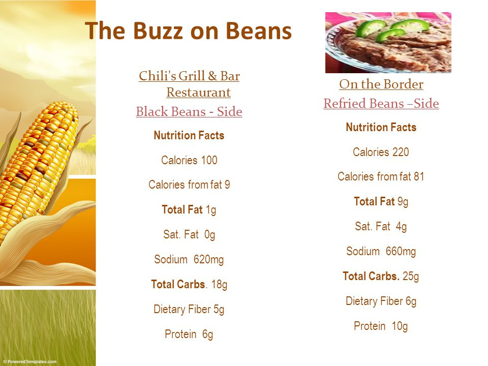 The Buzz on Beans Chili s Grill & Bar Restaurant Black Beans - Side Nutrition Facts Calories 100 Calories from fat 9 Total Fat 1g Sat.