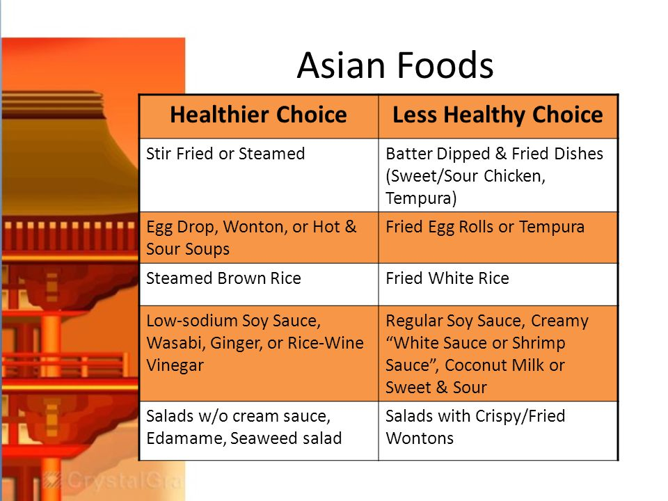 Asian Foods Healthier ChoiceLess Healthy Choice Stir Fried or SteamedBatter Dipped & Fried Dishes (Sweet/Sour Chicken, Tempura) Egg Drop, Wonton, or Hot & Sour Soups Fried Egg Rolls or Tempura Steamed Brown RiceFried White Rice Low-sodium Soy Sauce, Wasabi, Ginger, or Rice-Wine Vinegar Regular Soy Sauce, Creamy White Sauce or Shrimp Sauce , Coconut Milk or Sweet & Sour Salads w/o cream sauce, Edamame, Seaweed salad Salads with Crispy/Fried Wontons