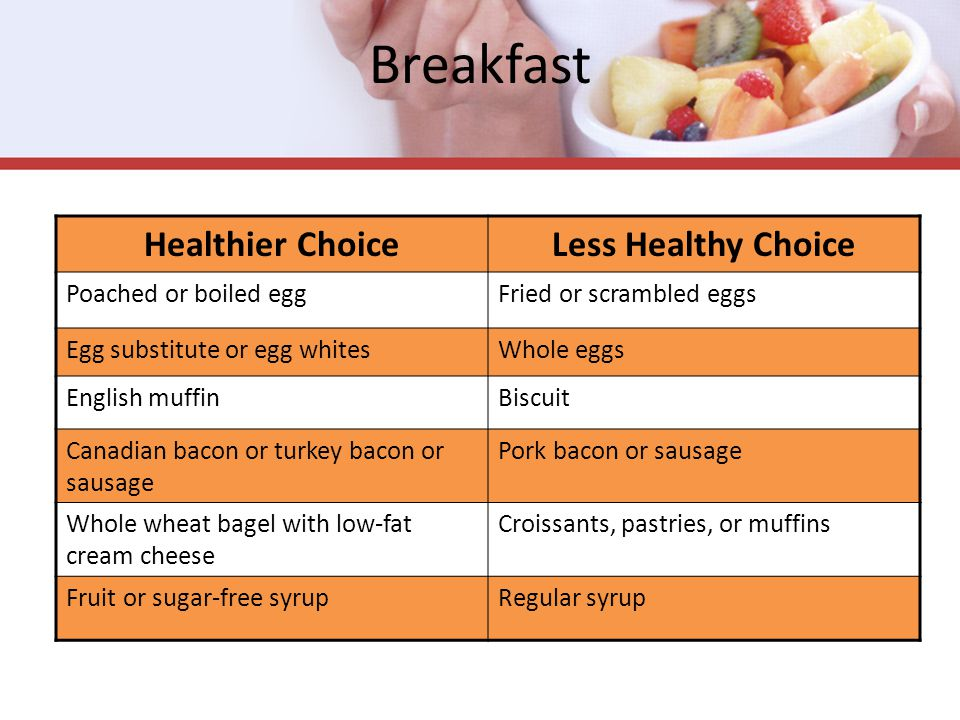 Breakfast Healthier ChoiceLess Healthy Choice Poached or boiled eggFried or scrambled eggs Egg substitute or egg whitesWhole eggs English muffinBiscuit Canadian bacon or turkey bacon or sausage Pork bacon or sausage Whole wheat bagel with low-fat cream cheese Croissants, pastries, or muffins Fruit or sugar-free syrupRegular syrup