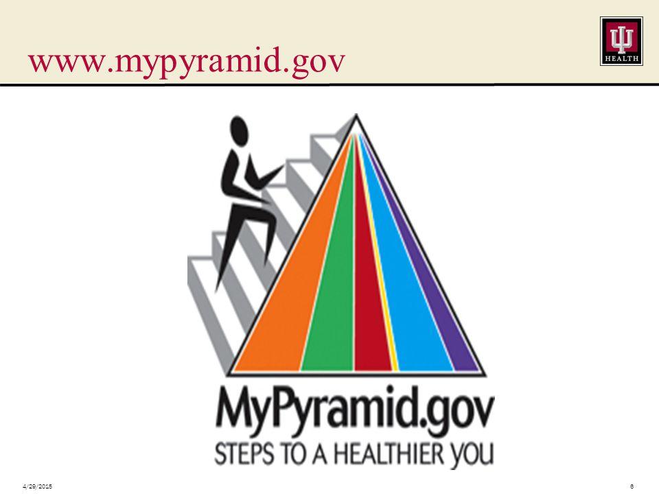 www.mypyramid.gov 4/29/20156