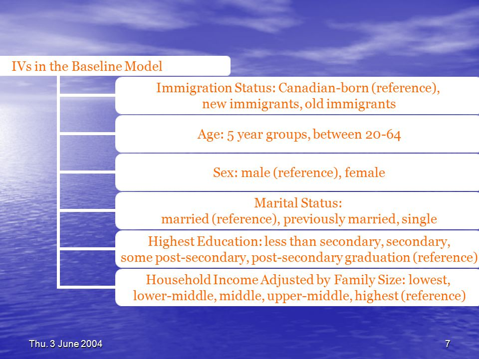 Thu. 3 June 20047 IVs in the Baseline Model Immigration Status: Canadian-born (reference), new immigrants, old immigrants Age: 5 year groups, between