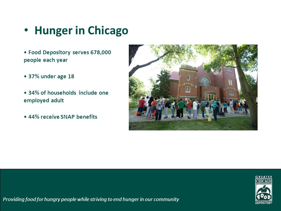 Hunger in Chicago Food Depository serves 678,000 people each year 37% under age 18 34% of households include one employed adult 44% receive SNAP benef