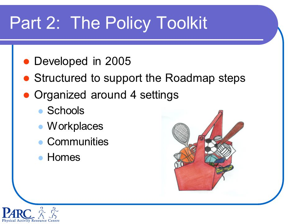 Part 2: The Policy Toolkit Developed in 2005 Structured to support the Roadmap steps Organized around 4 settings Schools Workplaces Communities Homes