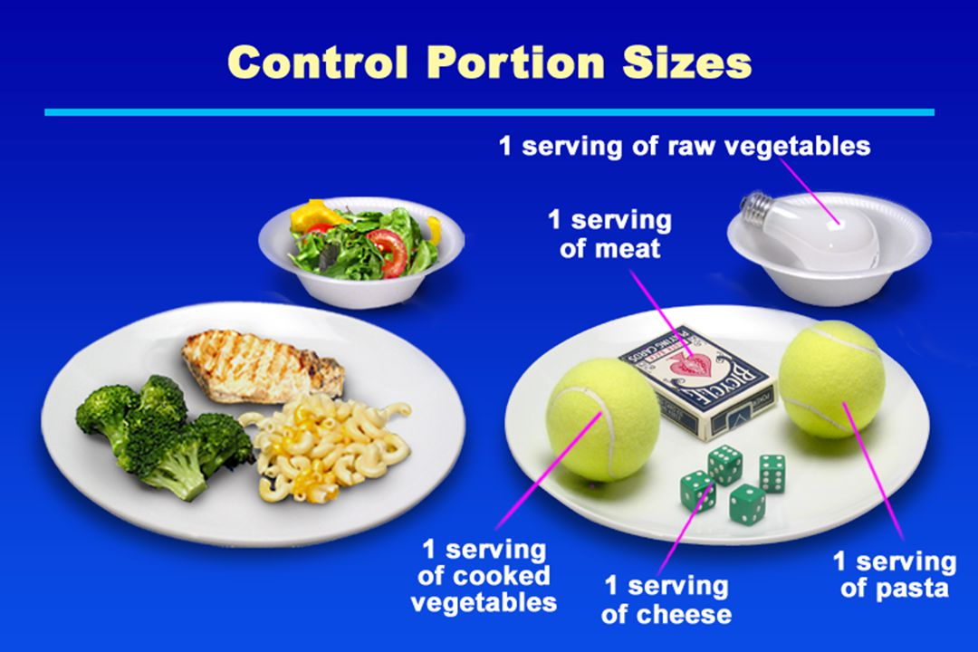 Control Portion Sizes
