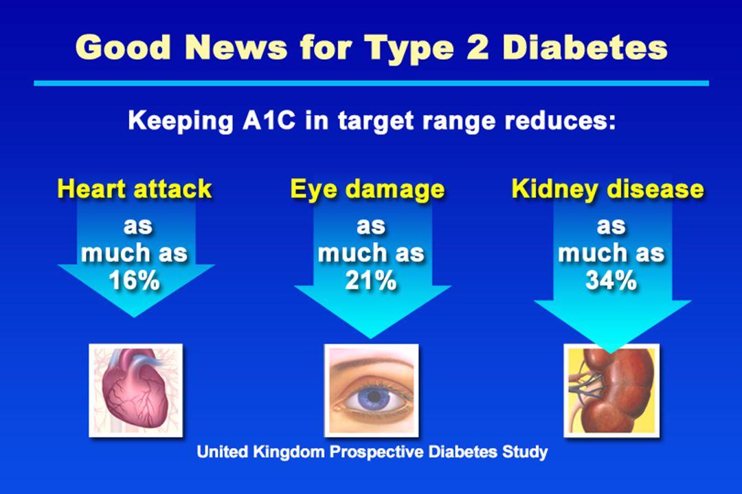 Good News for Type 2 Diabetes