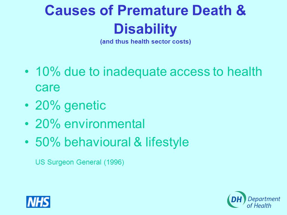 Causes of Premature Death & Disability (and thus health sector costs) 10% due to inadequate access to health care 20% genetic 20% environmental 50% behavioural & lifestyle US Surgeon General (1996)