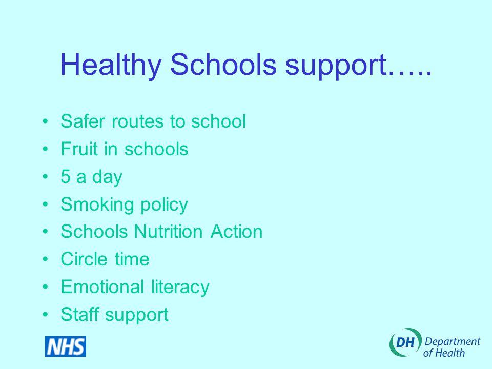 Healthy Schools support…..