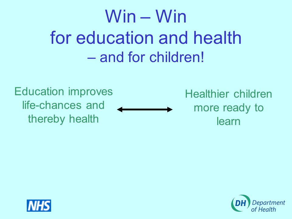 Healthier children more ready to learn Education improves life-chances and thereby health Win – Win for education and health – and for children!