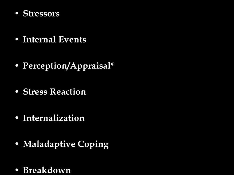 Stressors Internal Events Perception/Appraisal* Stress Reaction Internalization Maladaptive Coping Breakdown