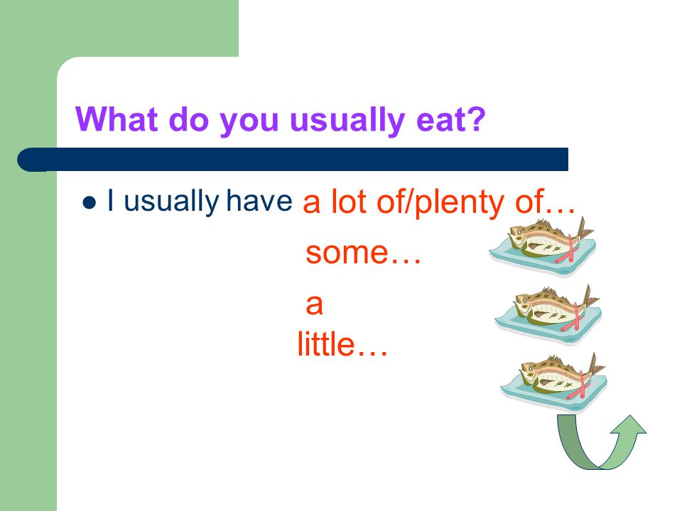 What do you usually eat I usually have a lot of/plenty of… some… a little…