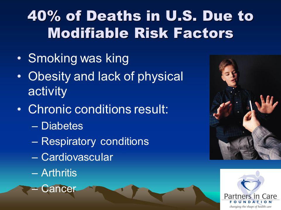 40% of Deaths in U.S.