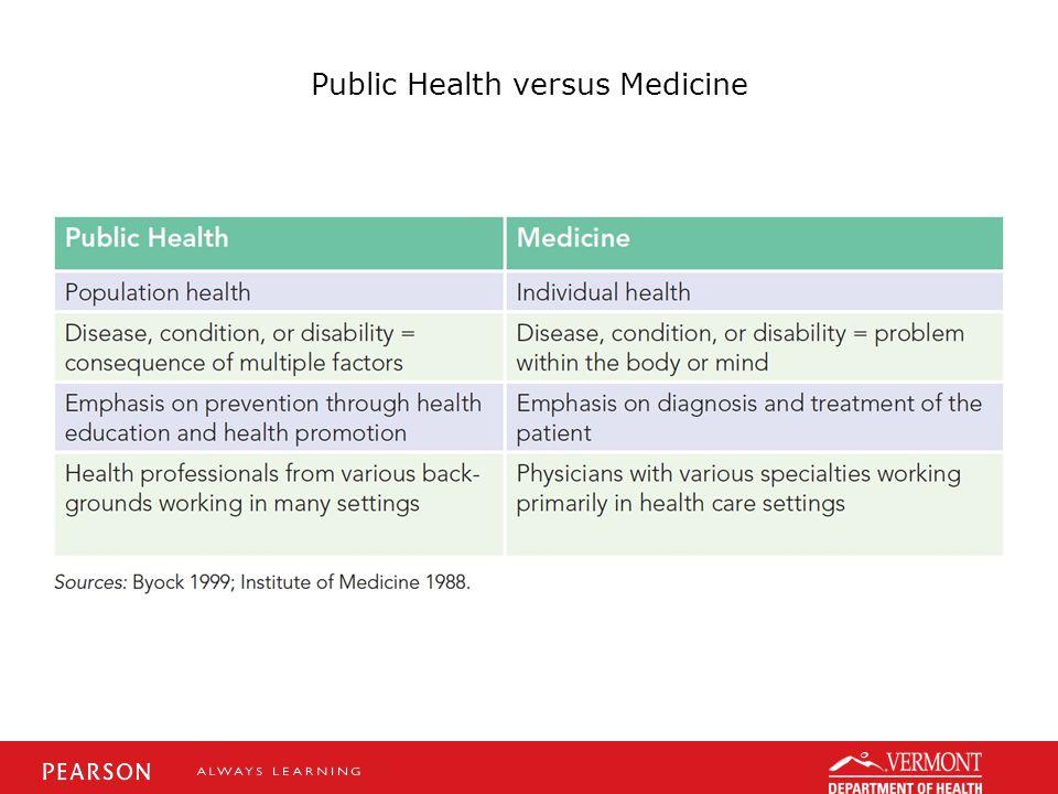 Public Health versus Medicine