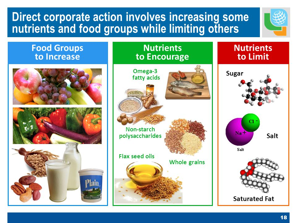 18 Direct corporate action involves increasing some nutrients and food groups while limiting others Nutrients to Encourage Whole grains Omega-3 fatty acids Flax seed oils Non-starch polysaccharides Nutrients to Limit Saturated Fat Salt Sugar Food Groups to Increase