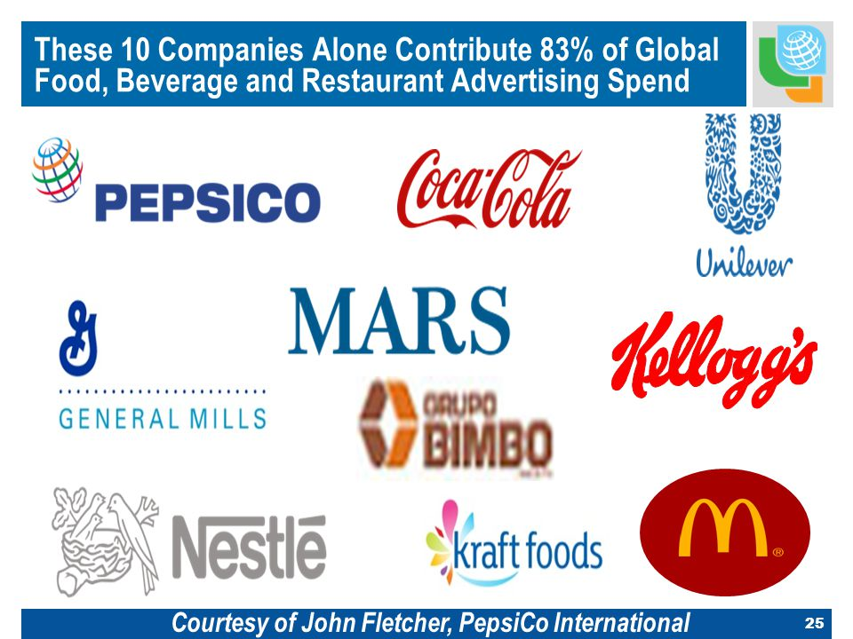 25 These 10 Companies Alone Contribute 83% of Global Food, Beverage and Restaurant Advertising Spend Courtesy of John Fletcher, PepsiCo International