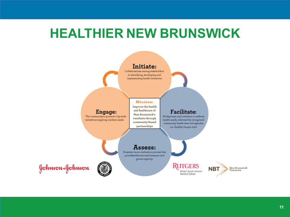 11 HEALTHIER NEW BRUNSWICK