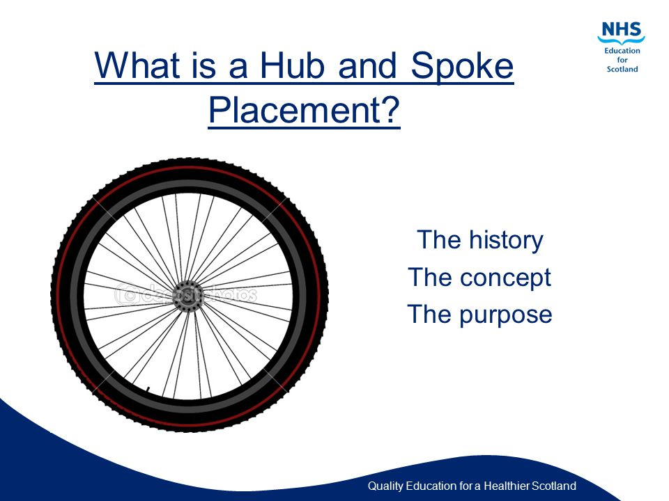 Quality Education for a Healthier Scotland What is a Hub and Spoke Placement.