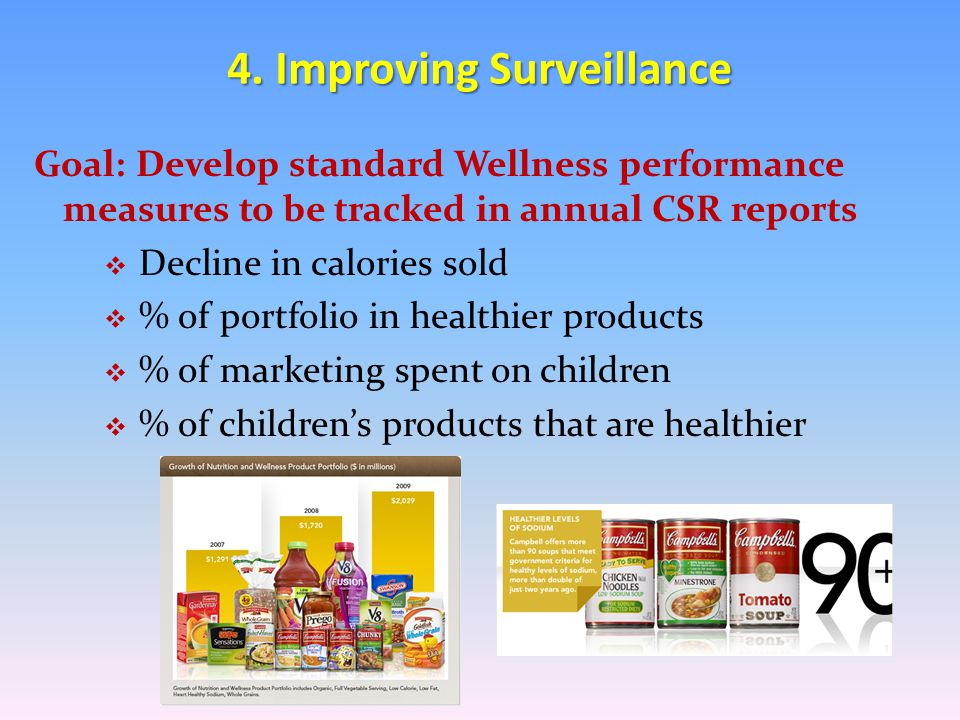 4. Improving Surveillance Goal: Develop standard Wellness performance measures to be tracked in annual CSR reports  Decline in calories sold  % of p