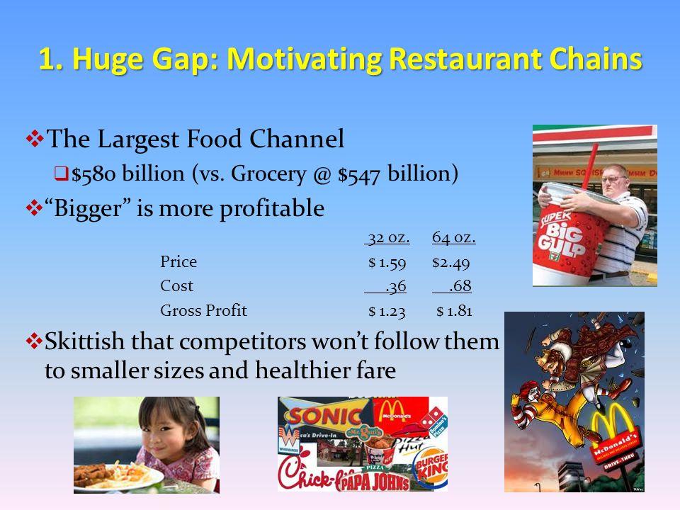 1. Huge Gap: Motivating Restaurant Chains  The Largest Food Channel  $580 billion (vs.