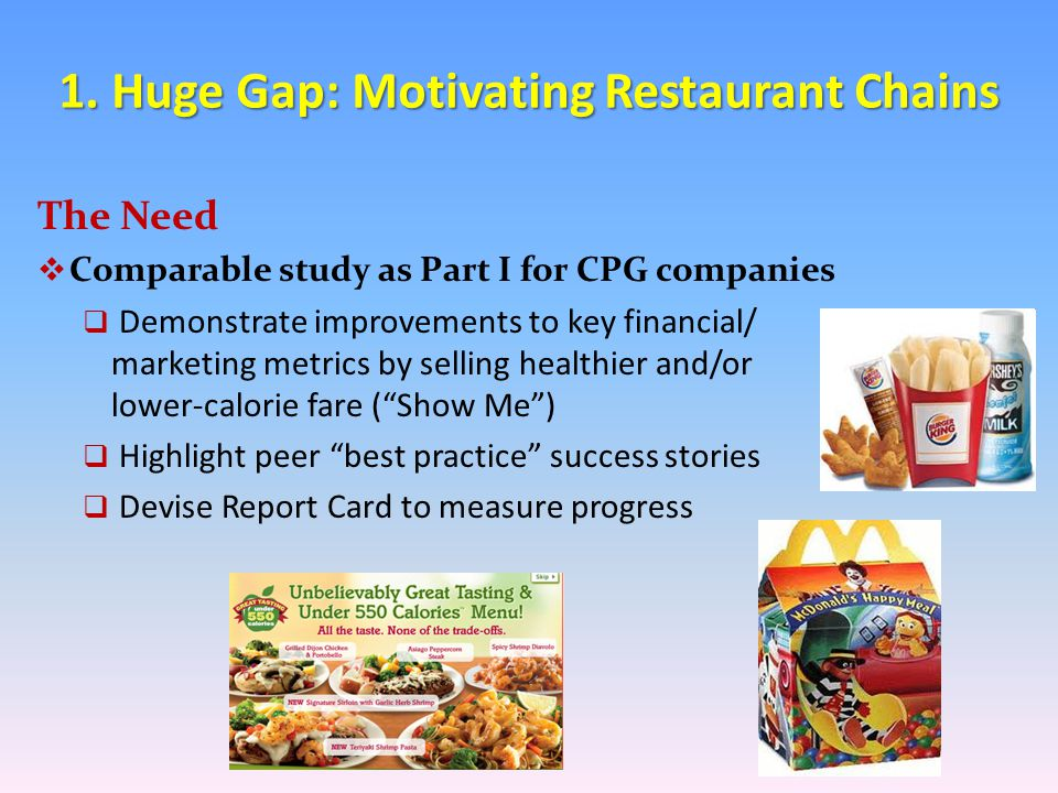 1. Huge Gap: Motivating Restaurant Chains The Need  Comparable study as Part I for CPG companies  Demonstrate improvements to key financial/ marketi