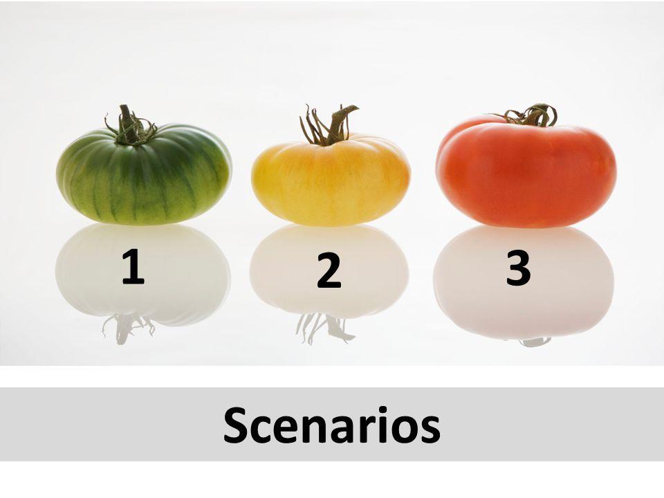 1 2 3 Scenarios