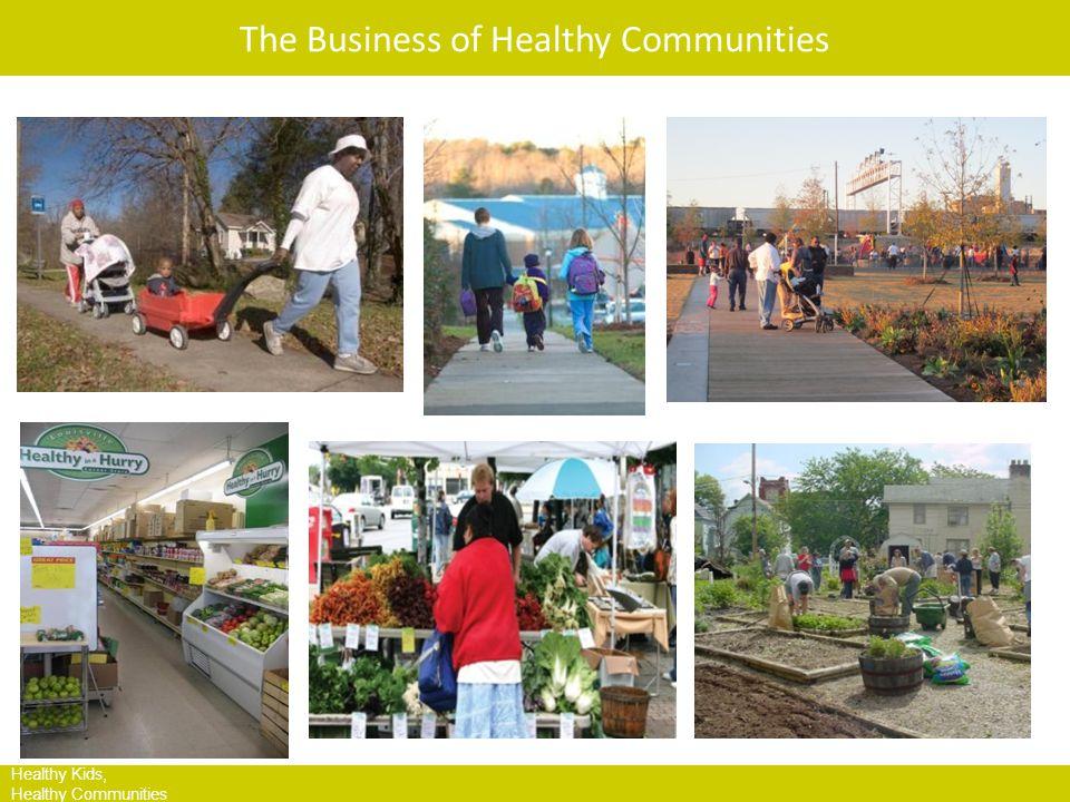 HKHC Leading Site Communities Healthy Kids, Healthy Communities The Business of Healthy Communities