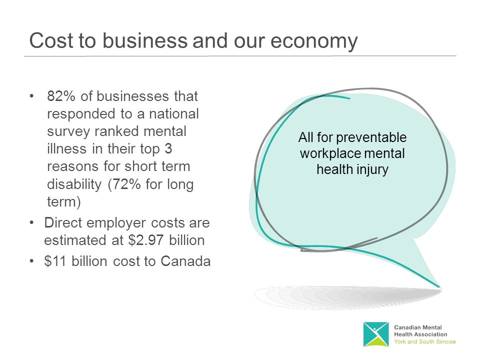 Cost to business and our economy 82% of businesses that responded to a national survey ranked mental illness in their top 3 reasons for short term disability (72% for long term) Direct employer costs are estimated at $2.97 billion $11 billion cost to Canada All for preventable workplace mental health injury