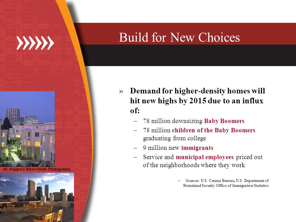 Build for New Choices »Demand for higher-density homes will hit new highs by 2015 due to an influx of: –78 million downsizing Baby Boomers –78 million children of the Baby Boomers graduating from college –9 million new immigrants –Service and municipal employees priced out of the neighborhoods where they work –Sources: U.S.