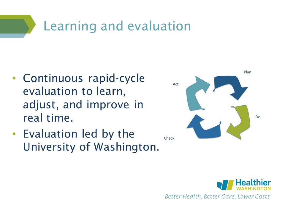 Better Health, Better Care, Lower Costs Learning and evaluation Continuous rapid-cycle evaluation to learn, adjust, and improve in real time.