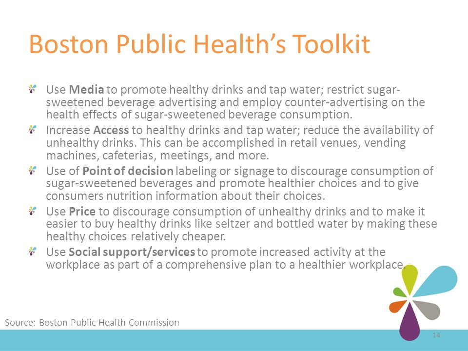 Boston Public Health's Toolkit Use Media to promote healthy drinks and tap water; restrict sugar- sweetened beverage advertising and employ counter-advertising on the health effects of sugar-sweetened beverage consumption.